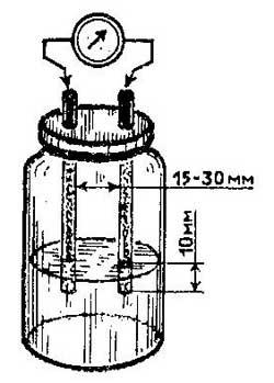 Как проконтролировать чистоту дистиллированной воды