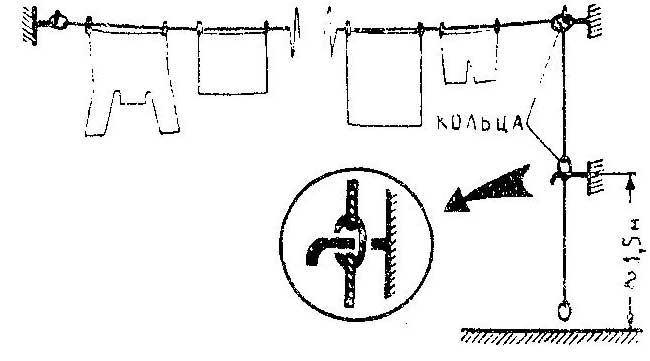 Как сделать подвижную бельевую веревку