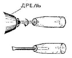 Как изготовить ручку для инструмента из оргстекла