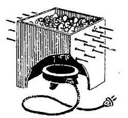 Как сделать сушилку для грибов