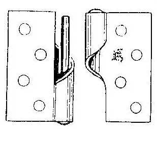 Как улучшить петли для плавного закрывания двери