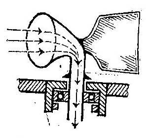 Как сделать устройство для вентиляции погреба или гаража