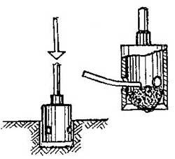 Как делать ямы для столбов