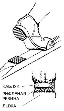 Как сделать антибугорковый каблук на лыжных ботинках