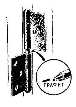 Как устранить дверной скрип