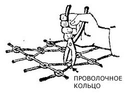 Как отремонтировать провисшую сетку