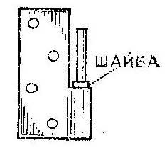 Как устранить скрип дверных петель