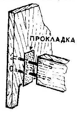 Как избавиться от скрипа деревянной кровати