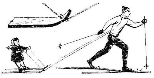 Как сделать тренажер для малыша который учится стоять на лыжах