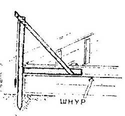 Как сделать горизонтальный уровень с помощь треугольника и отвеса