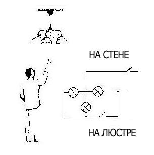 Как сделать переключатель на люстре