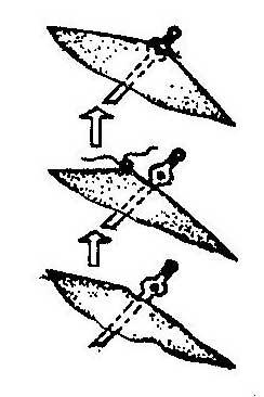 Как закрепить оторвавшуюся ткань зонта