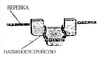 Как сделать приспособление для натяжение веревки