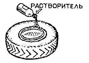 Как отделить шину от борта колесного диска