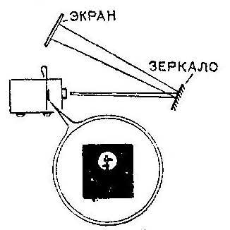 Как проверить заточку иглы звукоснимателя