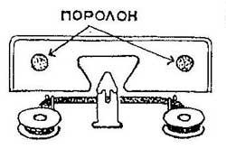 Как устранить поворота ведомой катушки на пишущей машинке