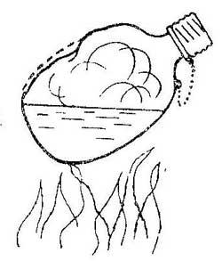 Как устранить вмятины на металлической фляге