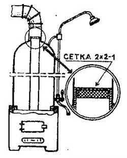 Как продлить срок службы колена металлической дымовой трубы