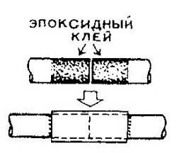 Как соединить водопроводную трубу безрезьбовым способом