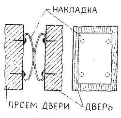 Как сделать пружинящую защелку для двери