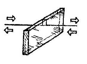 Как порезать оргстекло с помощью нити