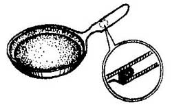 Как устранить нагрев ручки сковороды